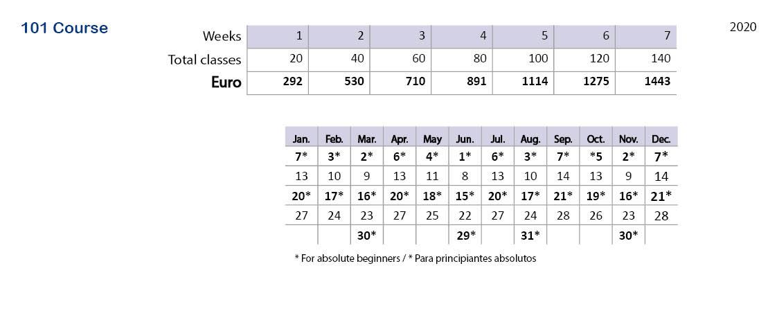 Spanischkurse Preise 101