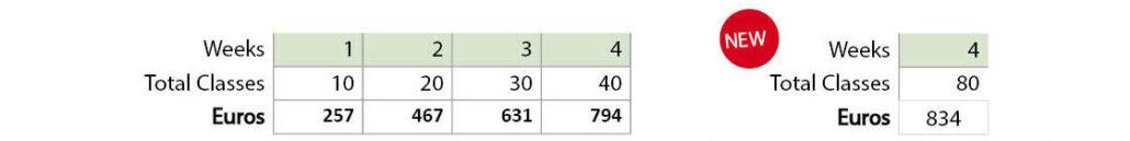 Spanish courses prices 204