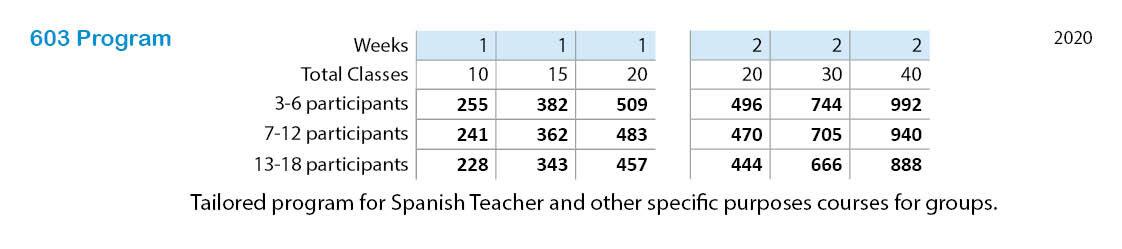Spanish courses prices 603