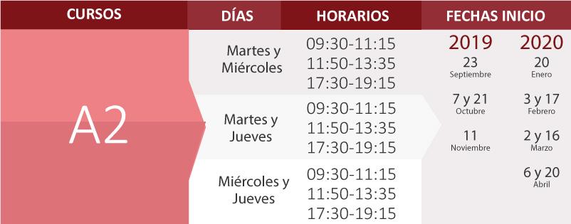 A2 cursos de español para extranjeros
