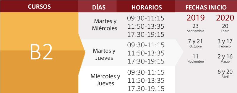 B2 cursos de español para extrajeros